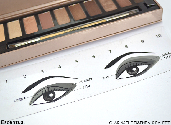 Clarins The Essentials Eye Make-Up Palette Instructions