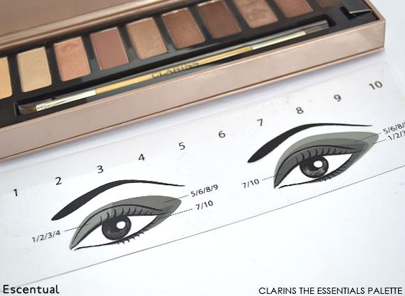 Clarins The Essentials Eye Make-Up Palette Instructions