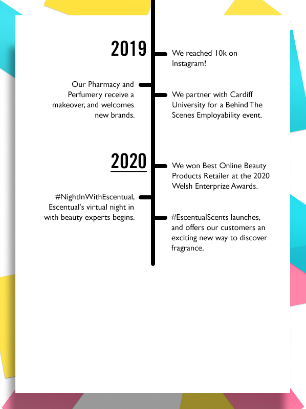 Escentual Milestones Timeline 2019 - 2020
