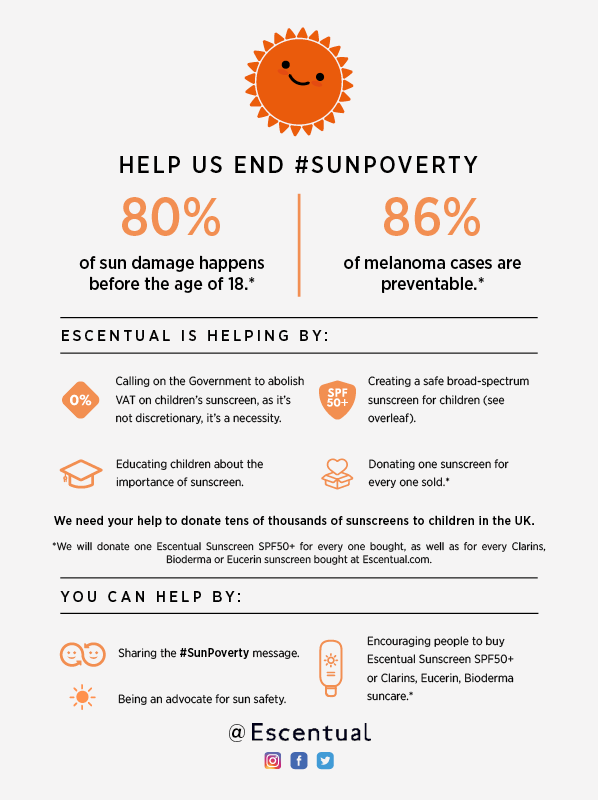 Help Escentual End #SunPoverty Image